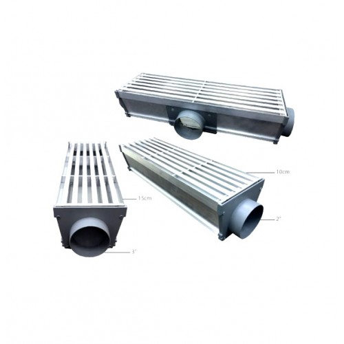 Ronoff  Water Drainage